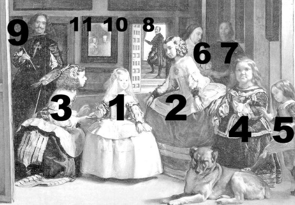 Las Meninas depicted people